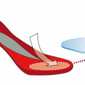 Schuhkissen als Ballenpolster